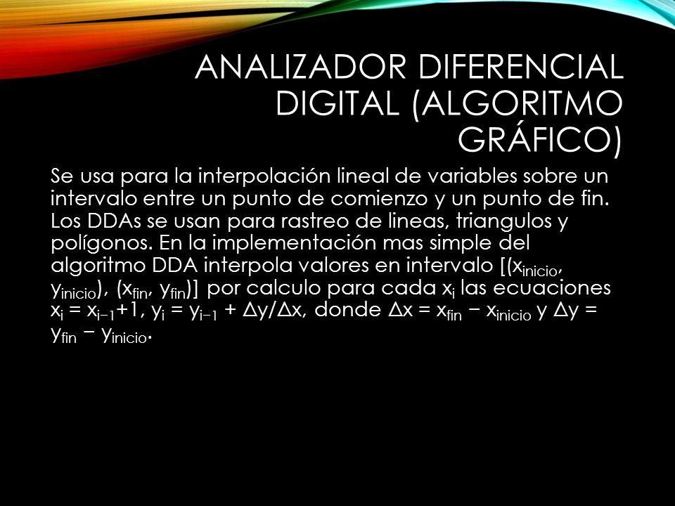 ANALIZADOR DIFERENCIAL DIGITAL (ALGORITMO GRÁFICO) Se usa para la interpolación lineal de variables sobre un intervalo entre un punto de comienzo y un punto de fin.