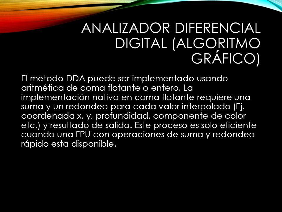 El metodo DDA puede ser implementado usando aritmética de coma flotante o entero.