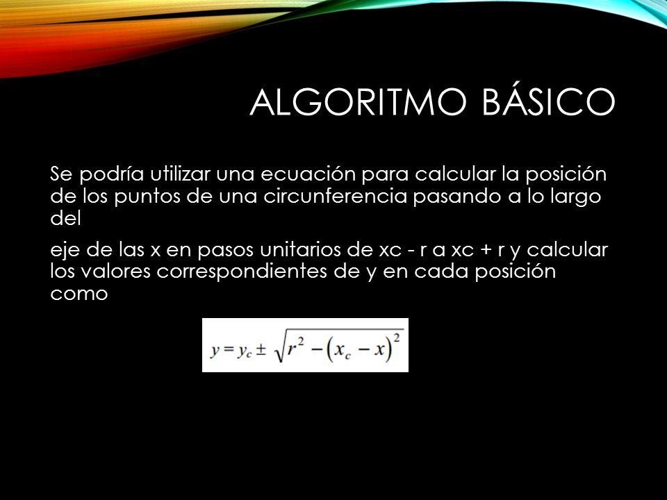 ALGORITMO BÁSICO Se podría utilizar una ecuación para calcular la posición de los puntos de una circunferencia pasando a lo largo del eje de las x en pasos unitarios de xc - r a xc + r y calcular los valores correspondientes de y en cada posición como