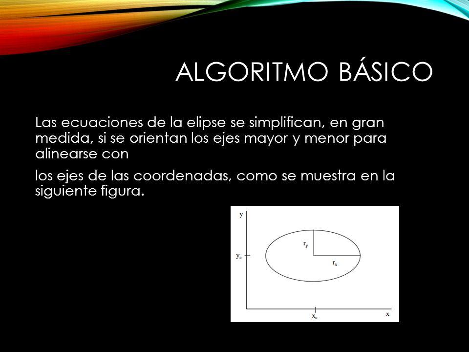 ALGORITMO BÁSICO Las ecuaciones de la elipse se simplifican, en gran medida, si se orientan los ejes mayor y menor para alinearse con los ejes de las coordenadas, como se muestra en la siguiente figura.