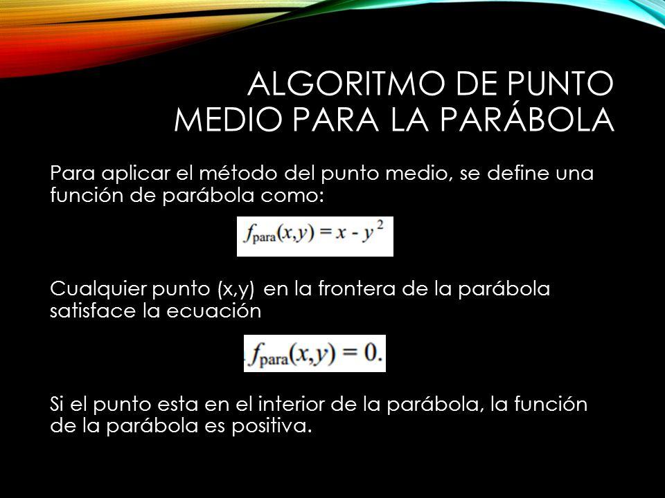 ALGORITMO DE PUNTO MEDIO PARA LA PARÁBOLA Para aplicar el método del punto medio, se define una función de parábola como: Cualquier punto (x,y) en la frontera de la parábola satisface la ecuación Si el punto esta en el interior de la parábola, la función de la parábola es positiva.