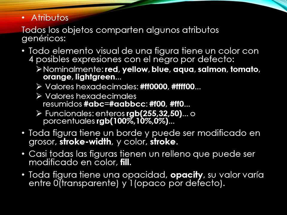 Atributos Todos los objetos comparten algunos atributos genéricos: Todo elemento visual de una figura tiene un color con 4 posibles expresiones con el negro por defecto: Nominalmente: red, yellow, blue, aqua, salmon, tomato, orange, lightgreen...