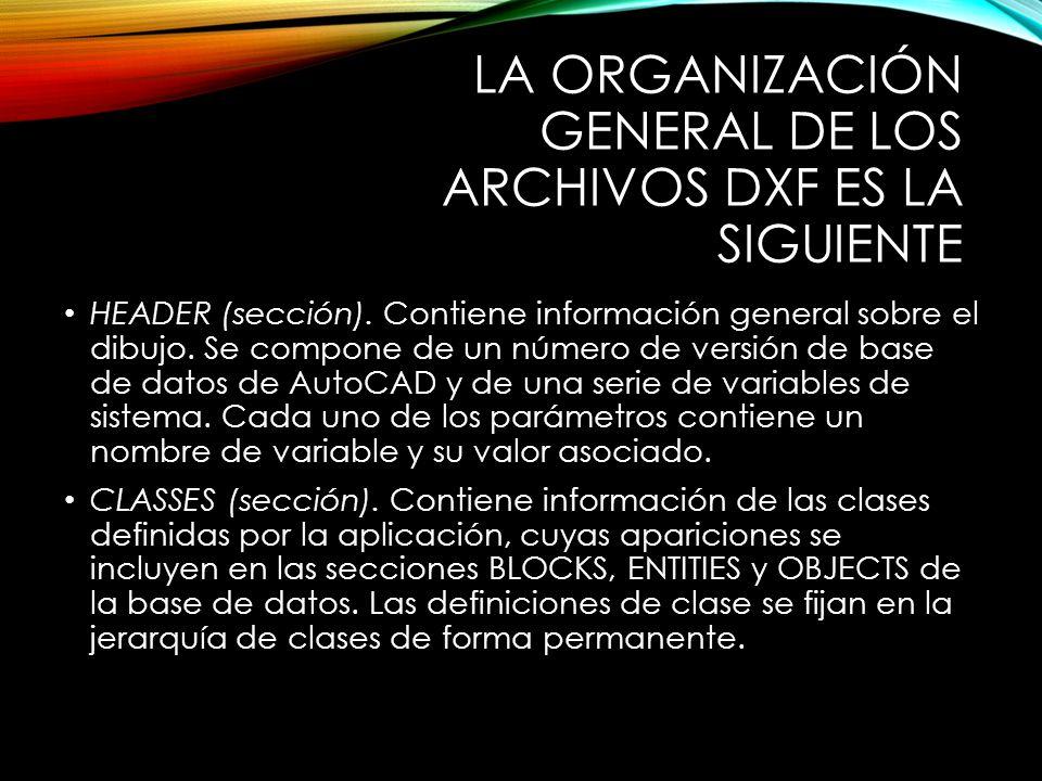 LA ORGANIZACIÓN GENERAL DE LOS ARCHIVOS DXF ES LA SIGUIENTE HEADER (sección).