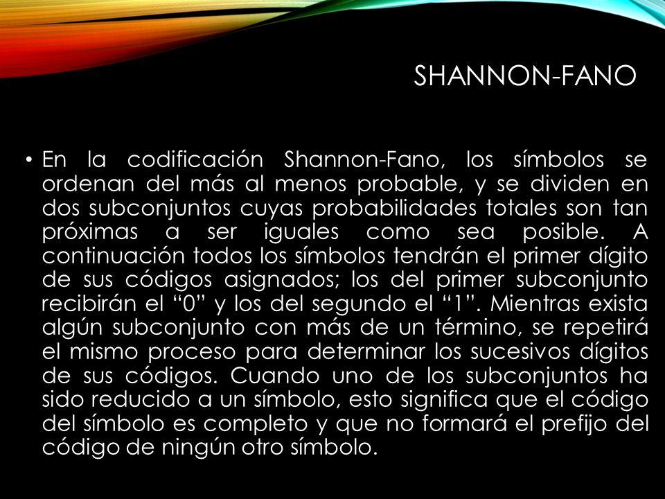 SHANNON-FANO En la codificación Shannon-Fano, los símbolos se ordenan del más al menos probable, y se dividen en dos subconjuntos cuyas probabilidades totales son tan próximas a ser iguales como sea posible.