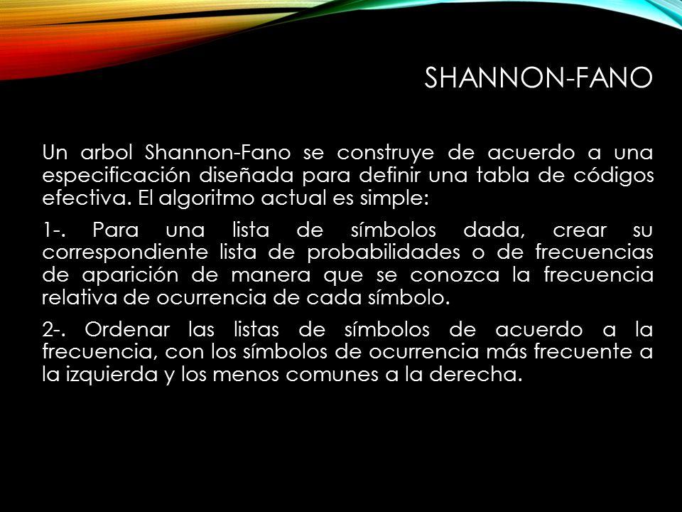 Un arbol Shannon-Fano se construye de acuerdo a una especificación diseñada para definir una tabla de códigos efectiva.