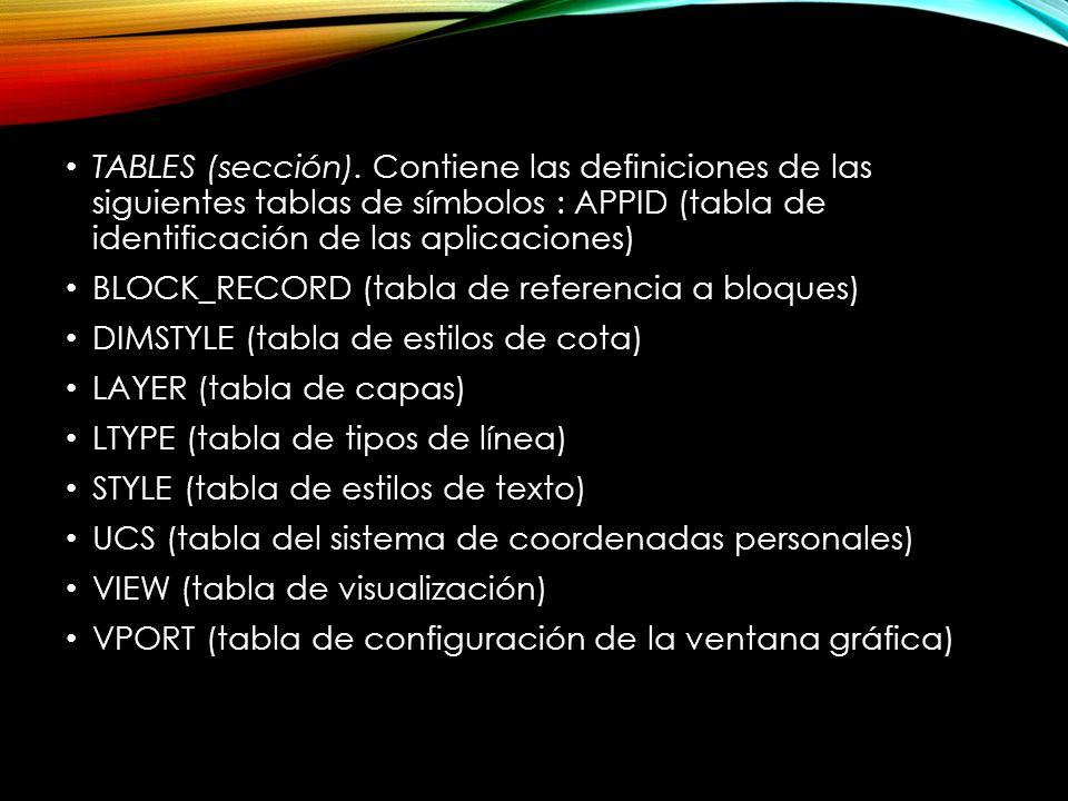 TABLES (sección).