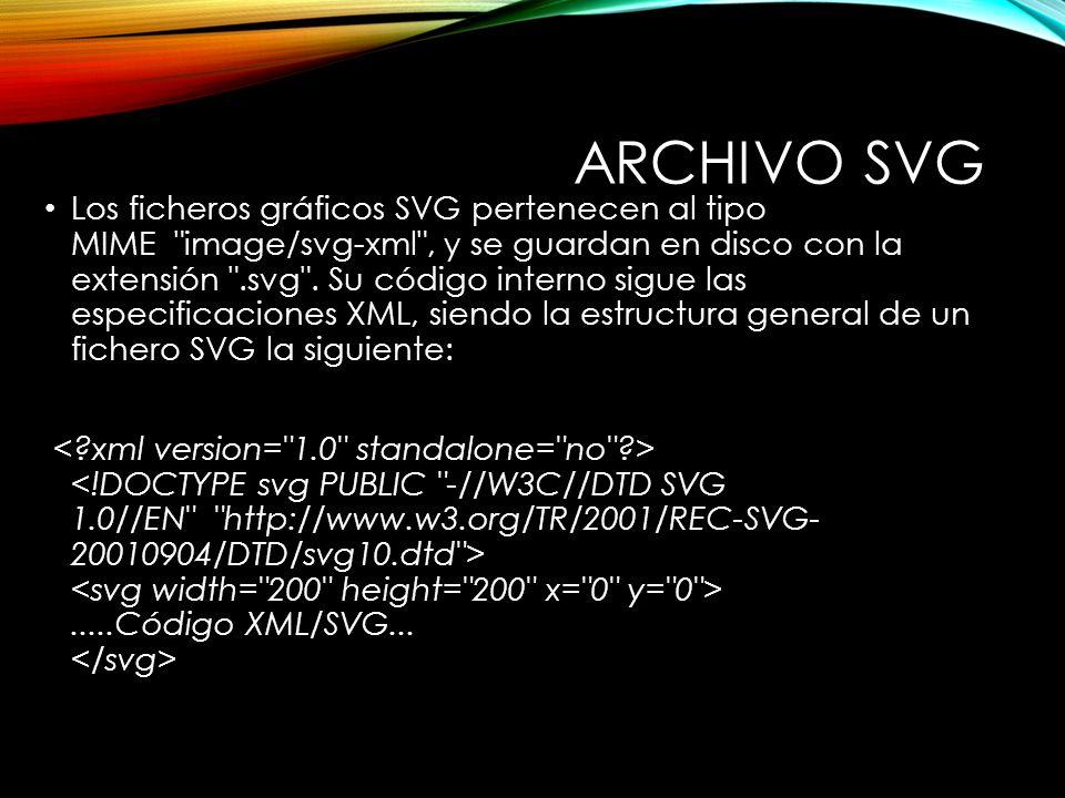 ARCHIVO SVG Los ficheros gráficos SVG pertenecen al tipo MIME image/svg-xml , y se guardan en disco con la extensión .svg .