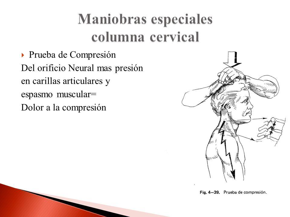 Prueba de Compresión Del orificio Neural mas presión en carillas articulares y espasmo muscular= Dolor a la compresión