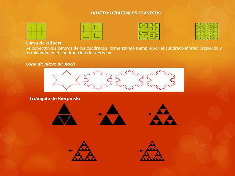 OBJETOS FRACTALES CLÁSICOS Curva de Hilbert Se conectan los centros de los cuadrados, comenzando siempre por el cuadrado inferior izquierdo y terminando en el cuadrado inferior derecho.