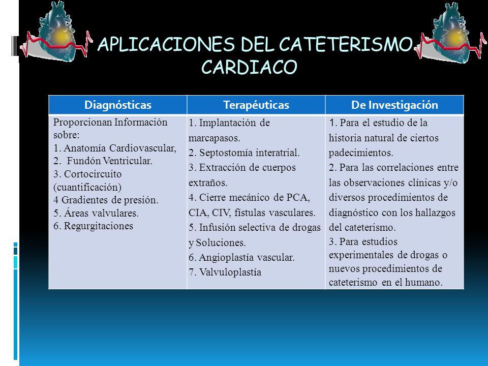 APLICACIONES DEL CATETERISMO CARDIACO DiagnósticasTerapéuticasDe Investigación Proporcionan Información sobre: 1. Anatomía Cardiovascular, 2. Fundón V