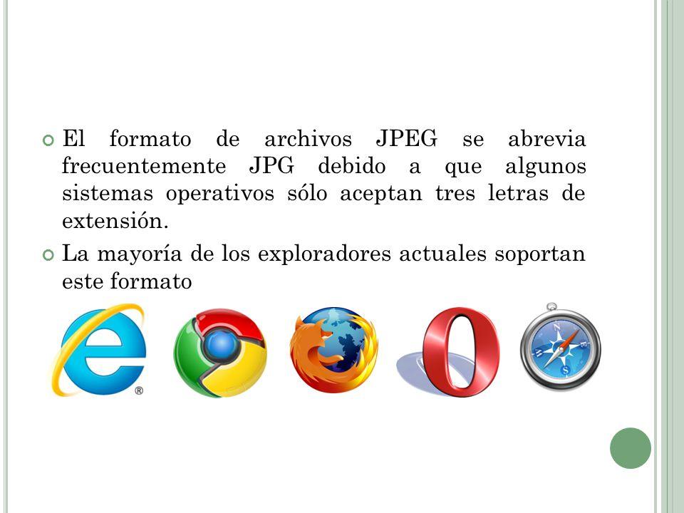 El formato de archivos JPEG se abrevia frecuentemente JPG debido a que algunos sistemas operativos sólo aceptan tres letras de extensión. La mayoría d