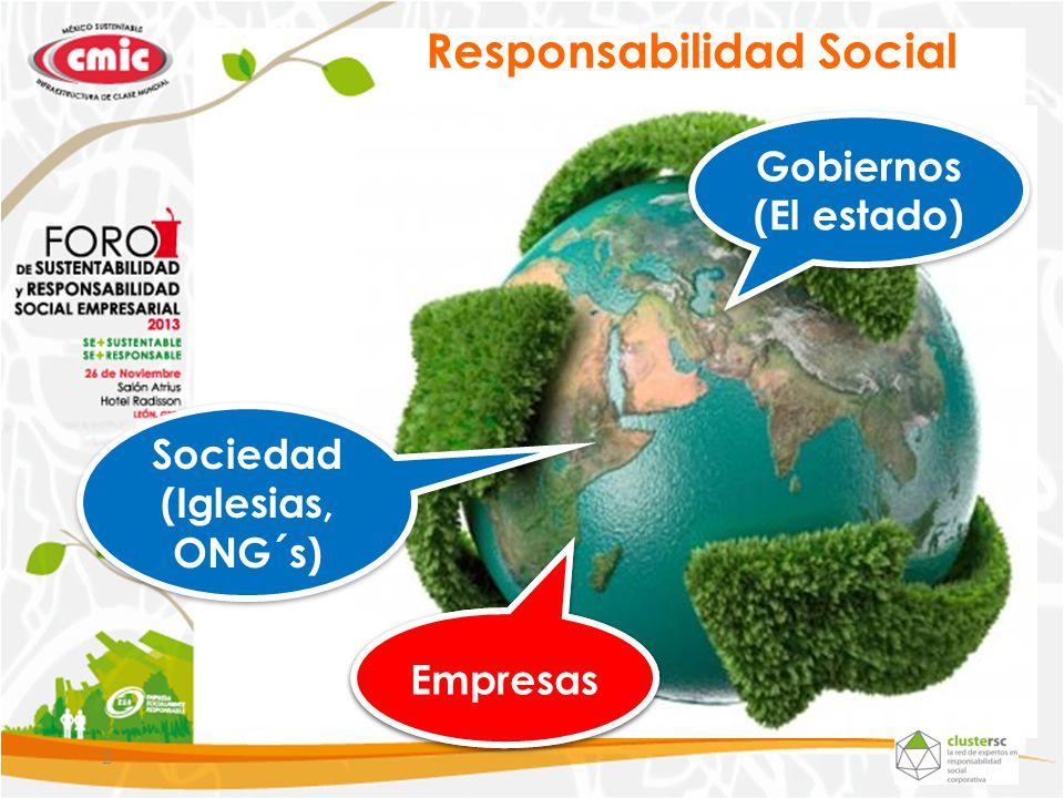 Responsabilidad Social Gobiernos (El estado) Gobiernos (El estado) Sociedad (Iglesias, ONG´s) Sociedad (Iglesias, ONG´s) Empresas 2 2