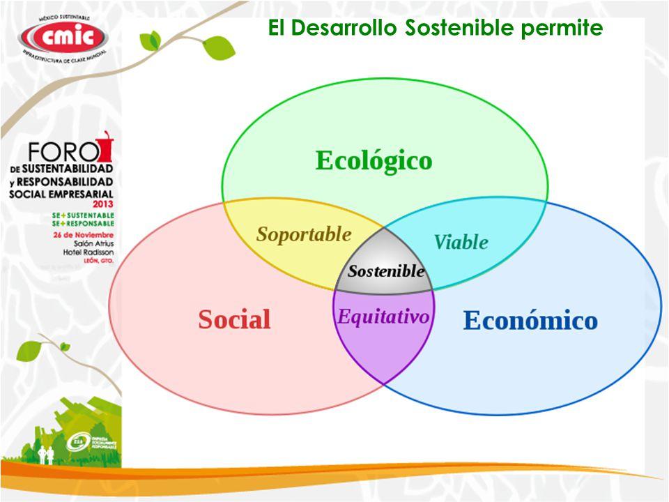El Desarrollo Sostenible permite