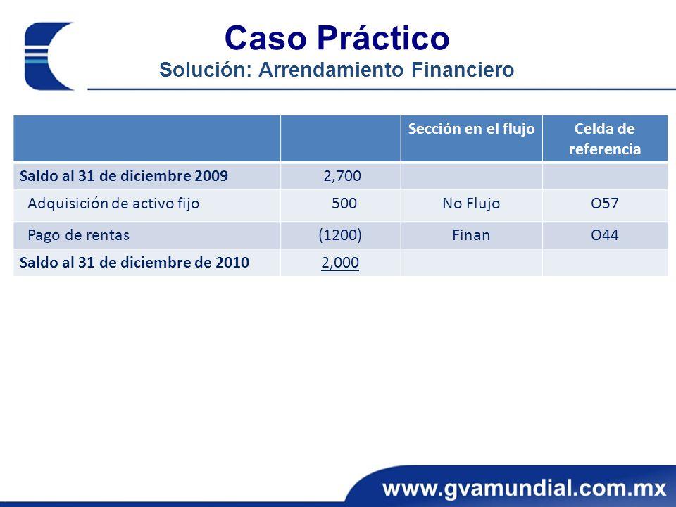 Caso Práctico Solución: Arrendamiento Financiero Sección en el flujoCelda de referencia Saldo al 31 de diciembre 2009 2,700 Adquisición de activo fijo