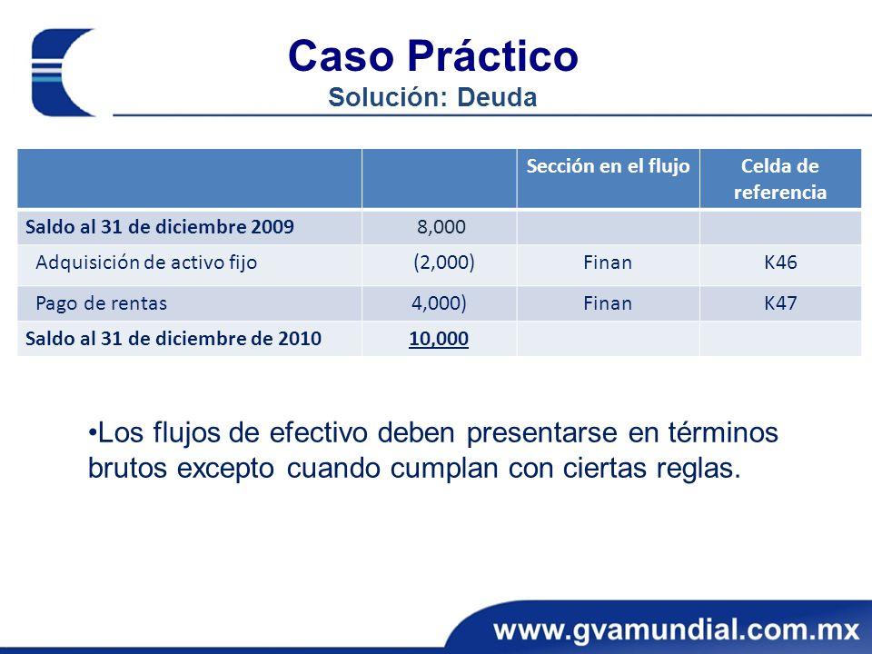 Caso Práctico Solución: Deuda Sección en el flujoCelda de referencia Saldo al 31 de diciembre 2009 8,000 Adquisición de activo fijo (2,000)FinanK46 Pa