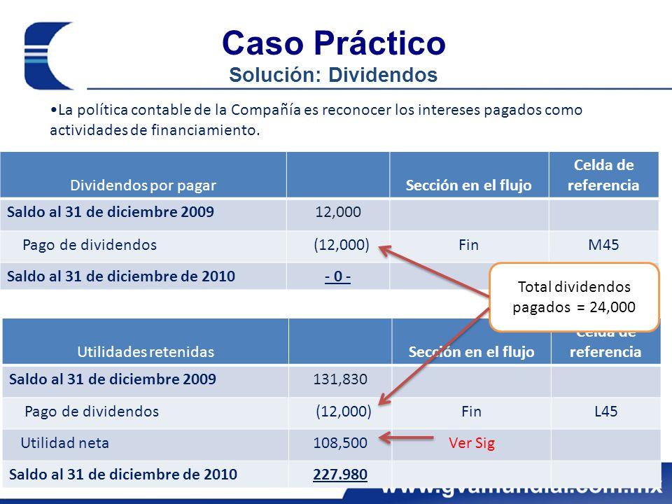 Caso Práctico Solución: Dividendos Dividendos por pagarSección en el flujo Celda de referencia Saldo al 31 de diciembre 200912,000 Pago de dividendos