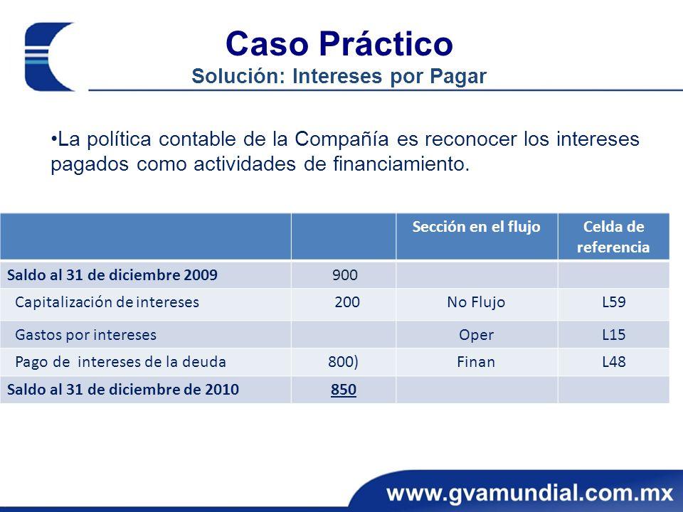 Caso Práctico Solución: Intereses por Pagar Sección en el flujoCelda de referencia Saldo al 31 de diciembre 2009 900 Capitalización de intereses 200No