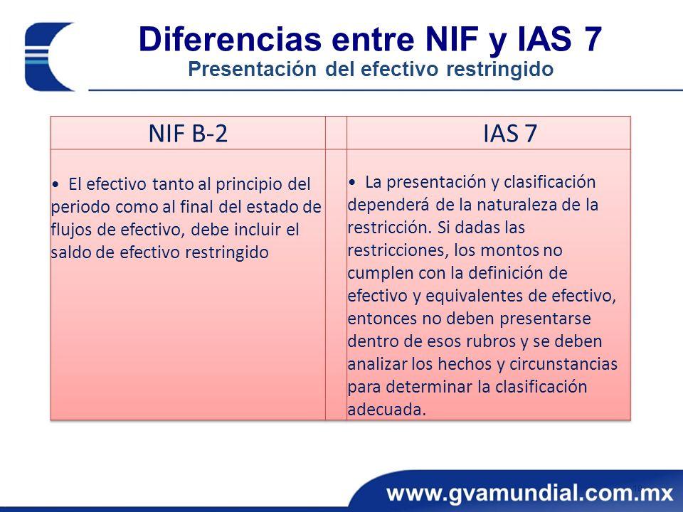 Diferencias entre NIF y IAS 7 Presentación del efectivo restringido 19