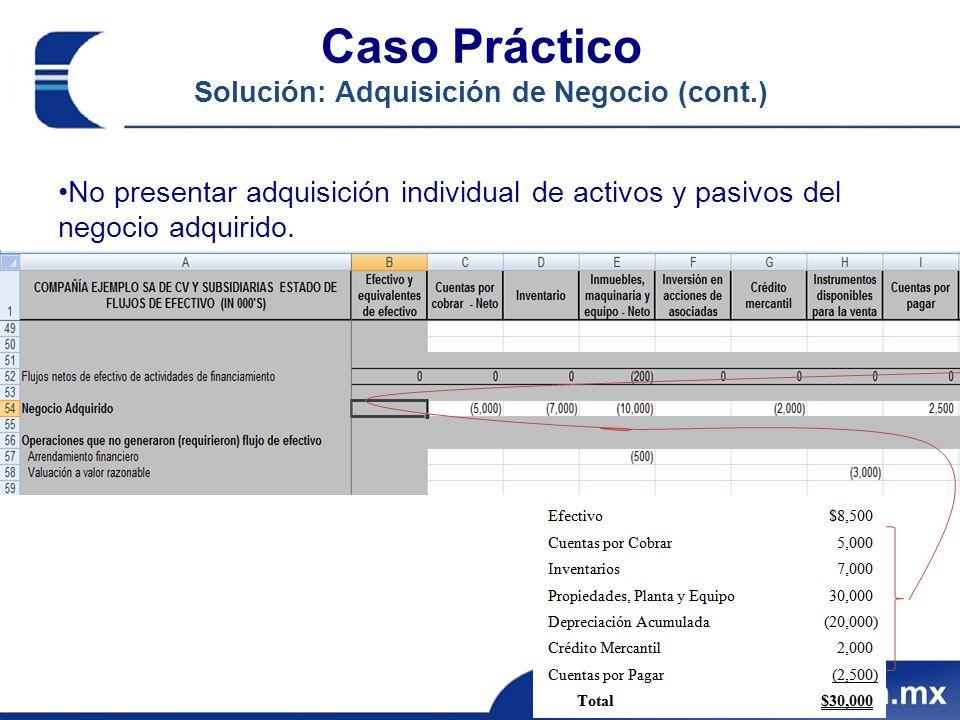 Caso Práctico Solución: Adquisición de Negocio (cont.) No presentar adquisición individual de activos y pasivos del negocio adquirido. –No representan