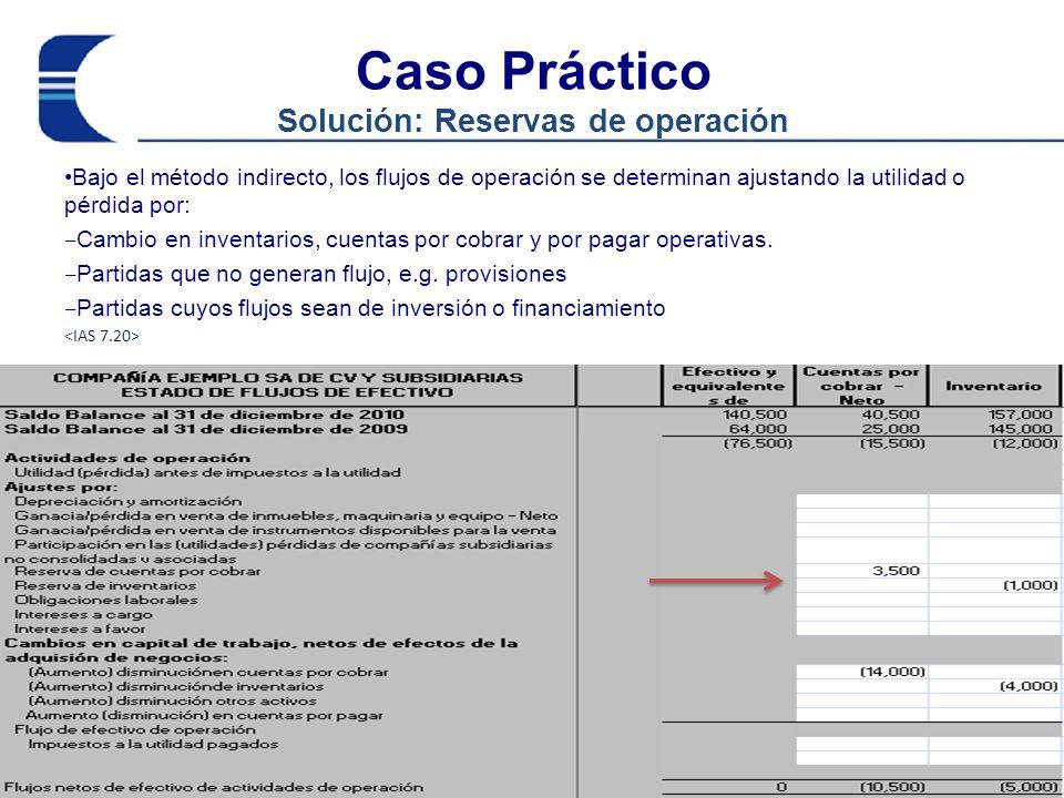 Caso Práctico Solución: Reservas de operación Bajo el método indirecto, los flujos de operación se determinan ajustando la utilidad o pérdida por: Cam
