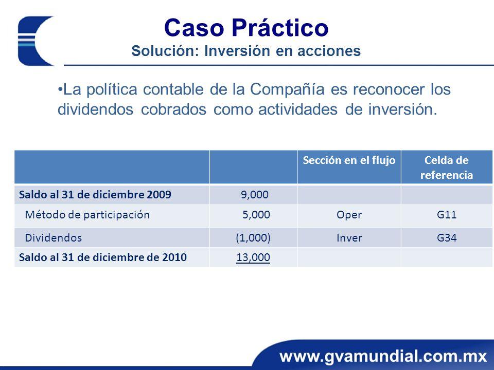 Caso Práctico Solución: Inversión en acciones Sección en el flujoCelda de referencia Saldo al 31 de diciembre 2009 9,000 Método de participación 5,000