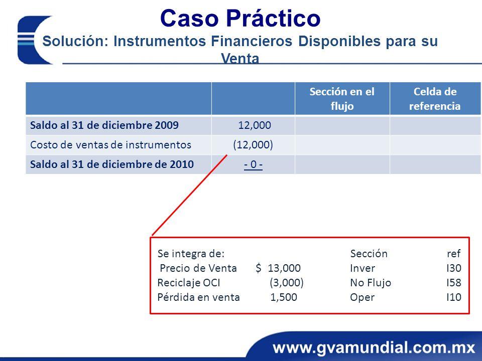 Caso Práctico Solución: Instrumentos Financieros Disponibles para su Venta Sección en el flujo Celda de referencia Saldo al 31 de diciembre 2009 12,00