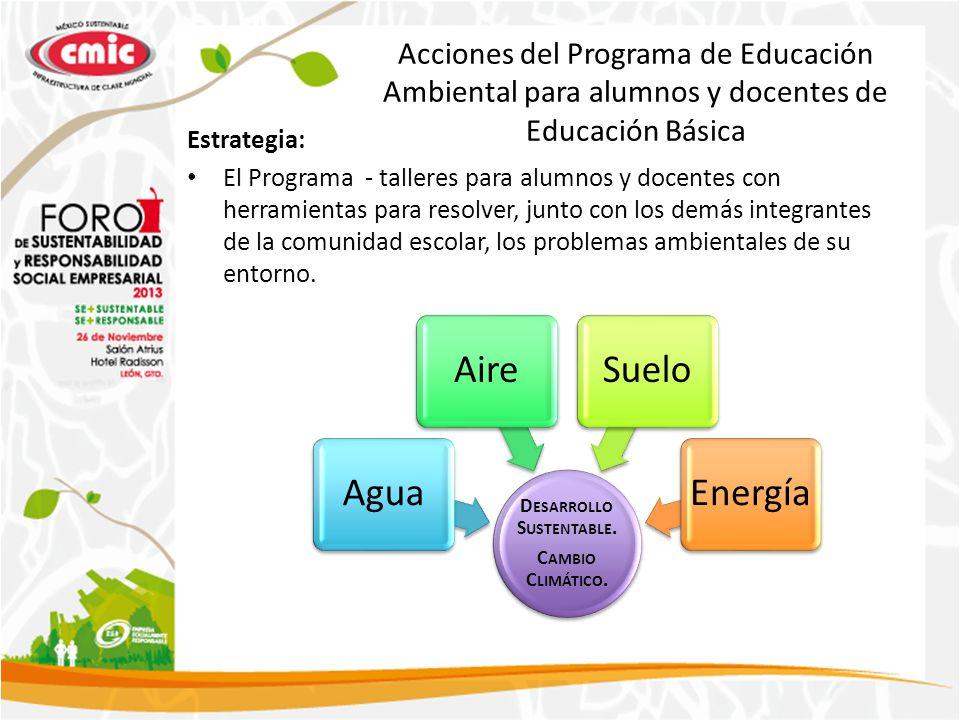 Acciones del Programa de Educación Ambiental para alumnos y docentes de Educación Básica Estrategia: El Programa - talleres para alumnos y docentes con herramientas para resolver, junto con los demás integrantes de la comunidad escolar, los problemas ambientales de su entorno.