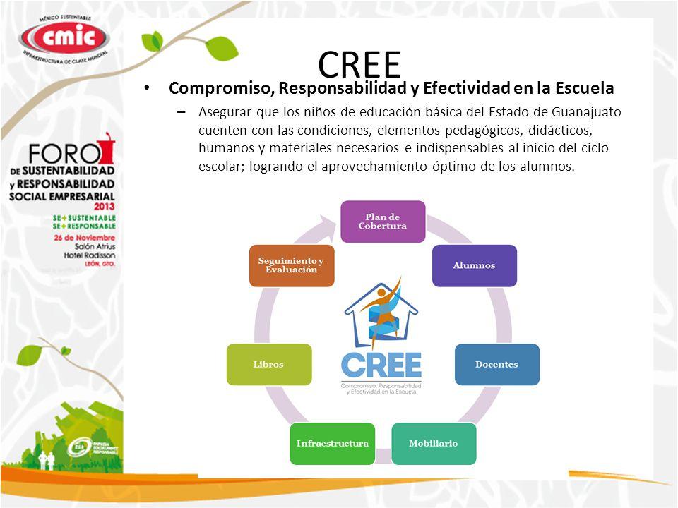 CREE Compromiso, Responsabilidad y Efectividad en la Escuela – Asegurar que los niños de educación básica del Estado de Guanajuato cuenten con las con