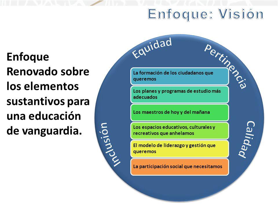 La formación de los ciudadanos que queremos Los planes y programas de estudio más adecuados Los maestros de hoy y del mañana Los espacios educativos,