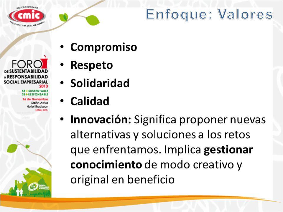 Compromiso Respeto Solidaridad Calidad Innovación: Significa proponer nuevas alternativas y soluciones a los retos que enfrentamos. Implica gestionar