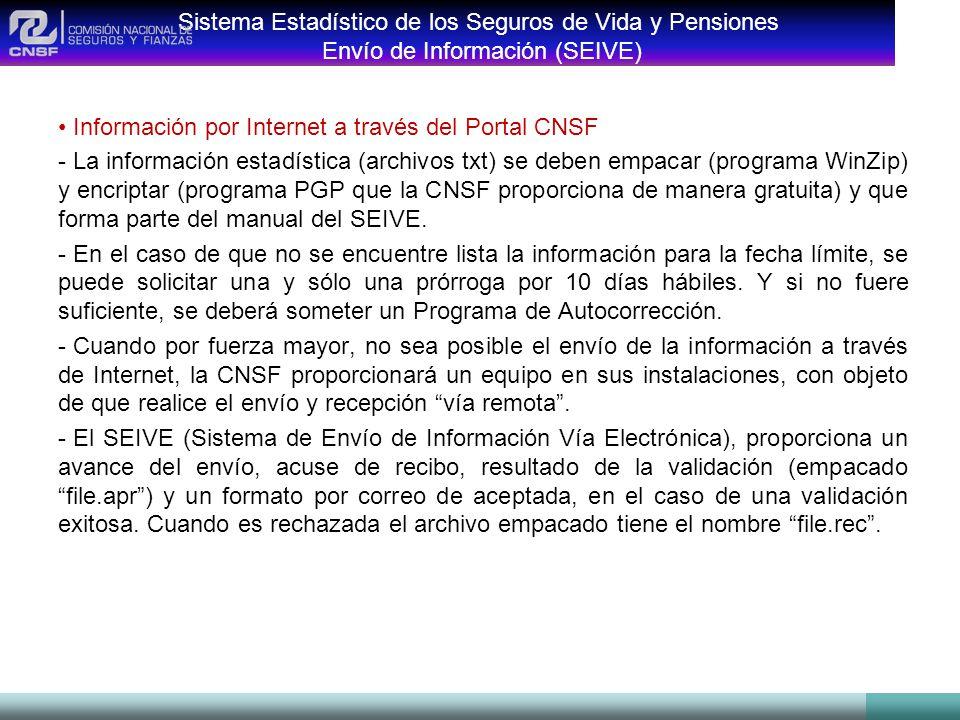 Sistema Estadístico de los Seguros de Vida y Pensiones Envío de Información (SEIVE) Información por Internet a través del Portal CNSF - La información
