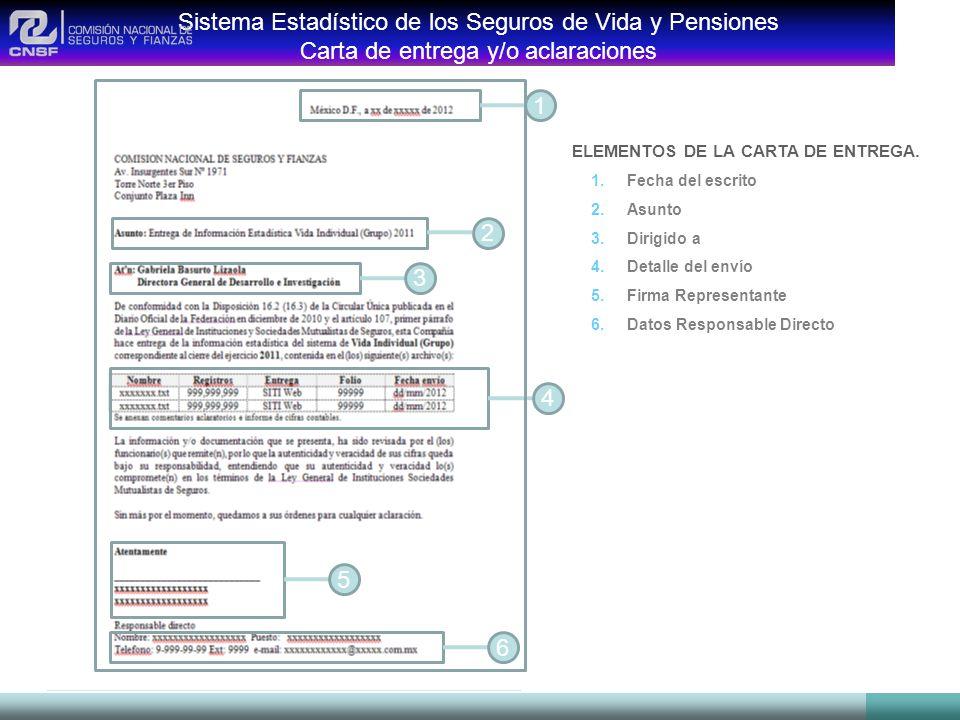 Sistema Estadístico de los Seguros de Vida y Pensiones Carta de entrega y/o aclaraciones ELEMENTOS DE LA CARTA DE ENTREGA. 1.Fecha del escrito 2.Asunt
