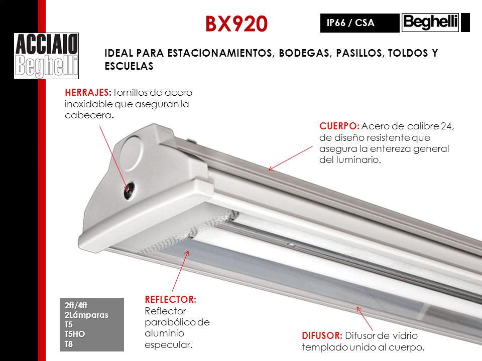 IP66 / CSA CUERPO: Acero de calibre 24, de diseño resistente que asegura la entereza general del luminario. REFLECTOR: Reflector parabólico de alumini