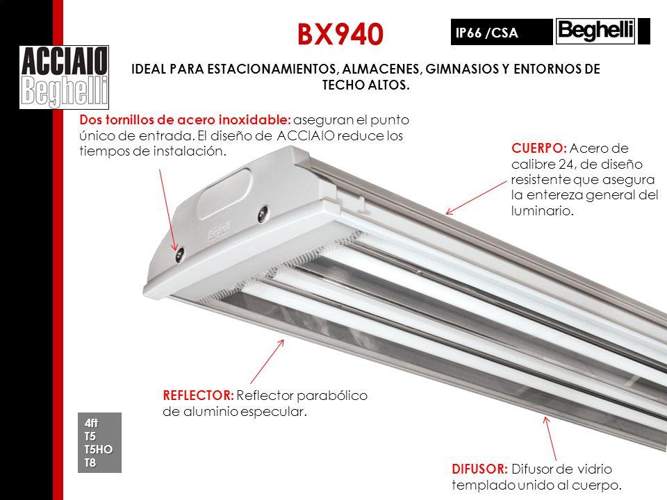 BX940 Dos tornillos de acero inoxidable: aseguran el punto único de entrada. El diseño de ACCIAIO reduce los tiempos de instalación. IP66 /CSA IDEAL P