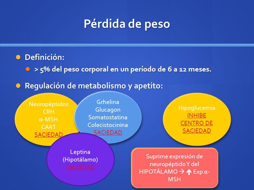 Pérdida de peso Definición: Definición: > 5% del peso corporal en un período de 6 a 12 meses. > 5% del peso corporal en un período de 6 a 12 meses. Re
