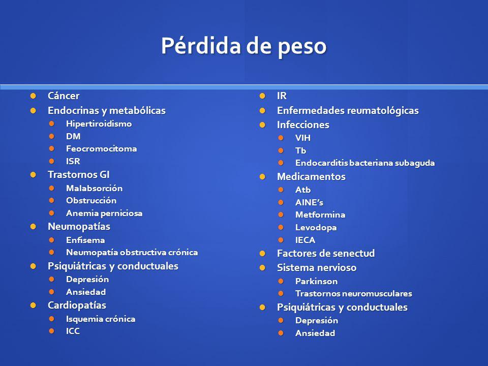 Pérdida de peso Cáncer Cáncer Endocrinas y metabólicas Endocrinas y metabólicas Hipertiroidismo Hipertiroidismo DM DM Feocromocitoma Feocromocitoma IS