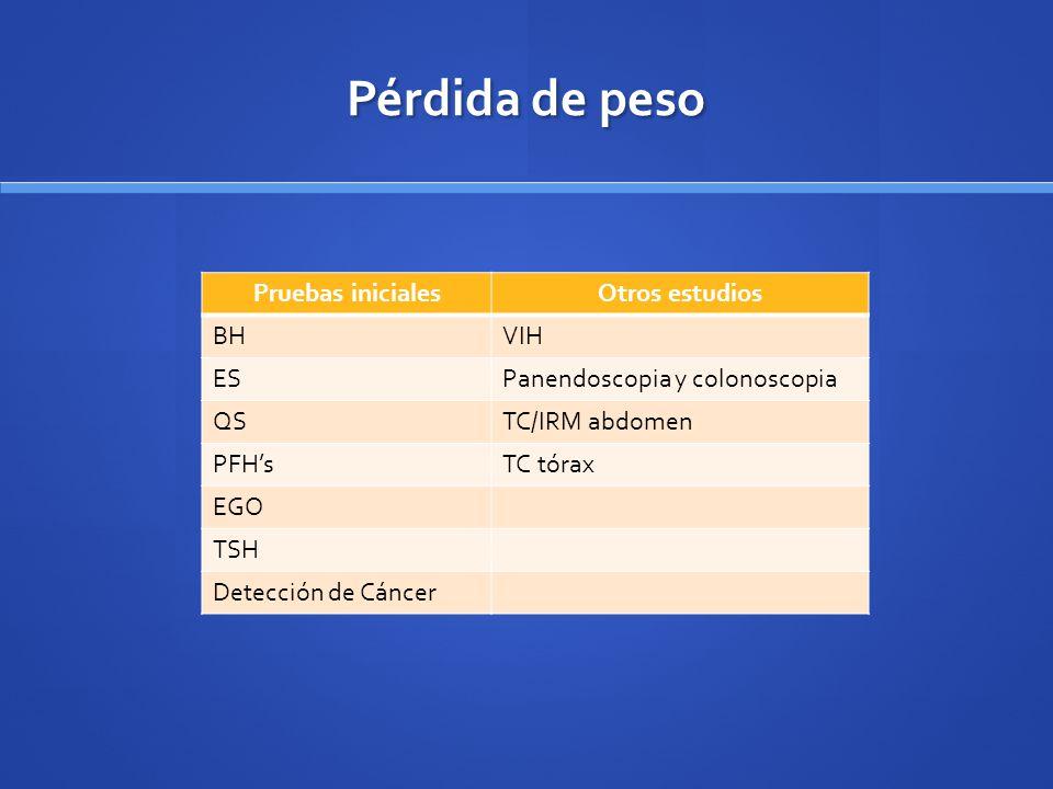 Pérdida de peso Pruebas inicialesOtros estudios BHVIH ESPanendoscopia y colonoscopia QSTC/IRM abdomen PFHsTC tórax EGO TSH Detección de Cáncer
