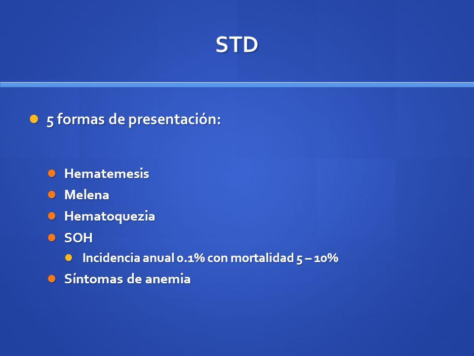 STD 5 formas de presentación: 5 formas de presentación: Hematemesis Hematemesis Melena Melena Hematoquezia Hematoquezia SOH SOH Incidencia anual 0.1%