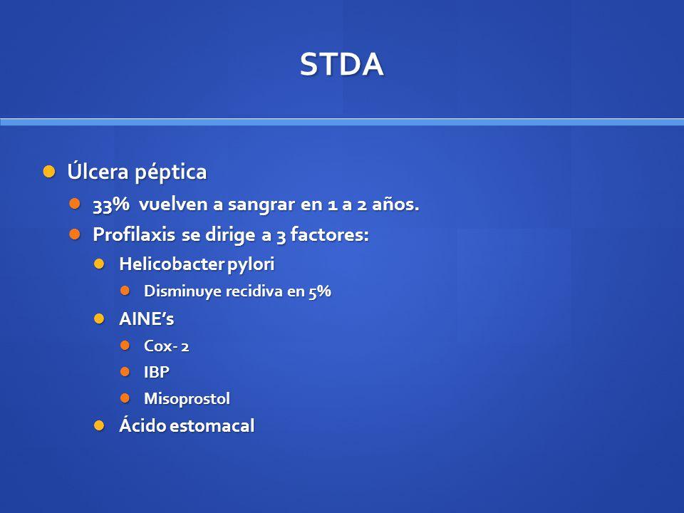 STDA Úlcera péptica Úlcera péptica 33% vuelven a sangrar en 1 a 2 años. 33% vuelven a sangrar en 1 a 2 años. Profilaxis se dirige a 3 factores: Profil