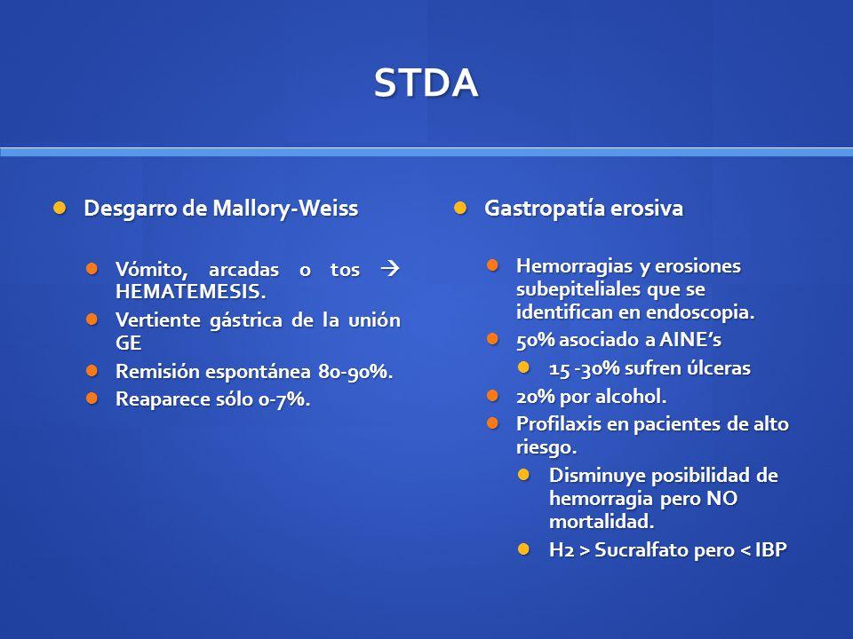 STDA Desgarro de Mallory-Weiss Desgarro de Mallory-Weiss Vómito, arcadas o tos HEMATEMESIS. Vómito, arcadas o tos HEMATEMESIS. Vertiente gástrica de l