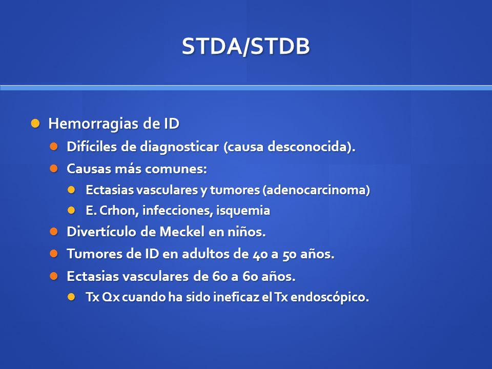 STDA/STDB Hemorragias de ID Hemorragias de ID Difíciles de diagnosticar (causa desconocida). Difíciles de diagnosticar (causa desconocida). Causas más