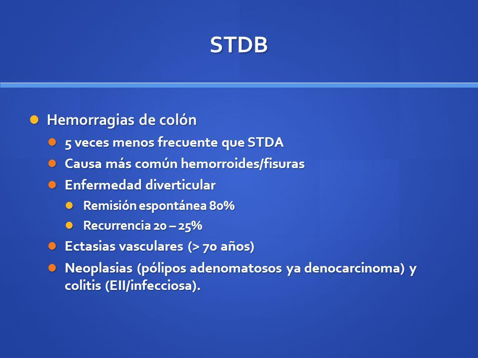 STDB Hemorragias de colón Hemorragias de colón 5 veces menos frecuente que STDA 5 veces menos frecuente que STDA Causa más común hemorroides/fisuras C