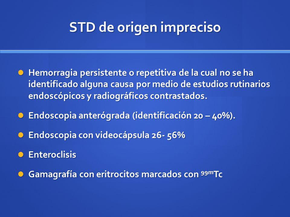 STD de origen impreciso Hemorragia persistente o repetitiva de la cual no se ha identificado alguna causa por medio de estudios rutinarios endoscópico