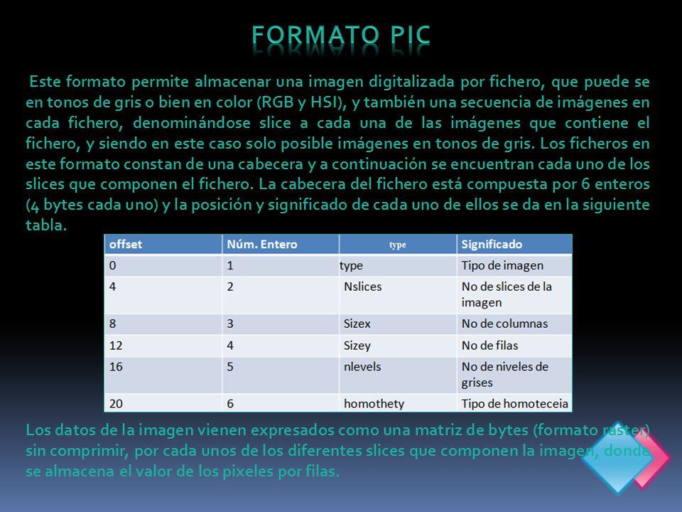 Este formato permite almacenar una imagen digitalizada por fichero, que puede se en tonos de gris o bien en color (RGB y HSI), y también una secuencia de imágenes en cada fichero, denominándose slice a cada una de las imágenes que contiene el fichero, y siendo en este caso solo posible imágenes en tonos de gris.