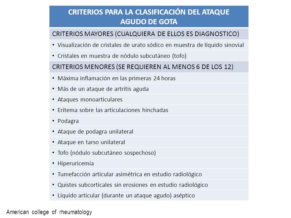 American college of rheumatology CRITERIOS PARA LA CLASIFICACIÓN DEL ATAQUE AGUDO DE GOTA CRITERIOS MAYORES (CUALQUIERA DE ELLOS ES DIAGNOSTICO) Visua