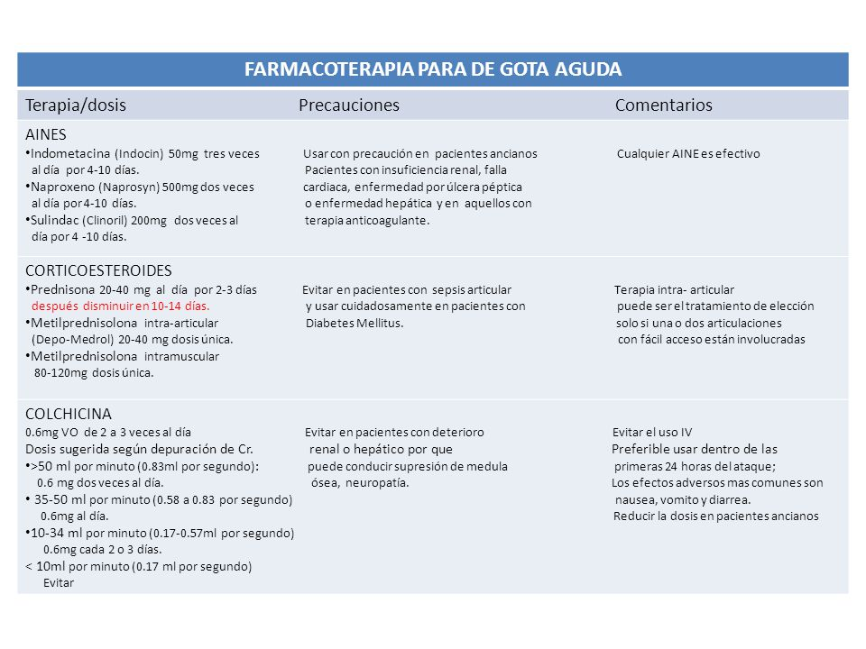 FARMACOTERAPIA PARA DE GOTA AGUDA Terapia/dosis Precauciones Comentarios AINES Indometacina (Indocin) 50mg tres veces Usar con precaución en pacientes