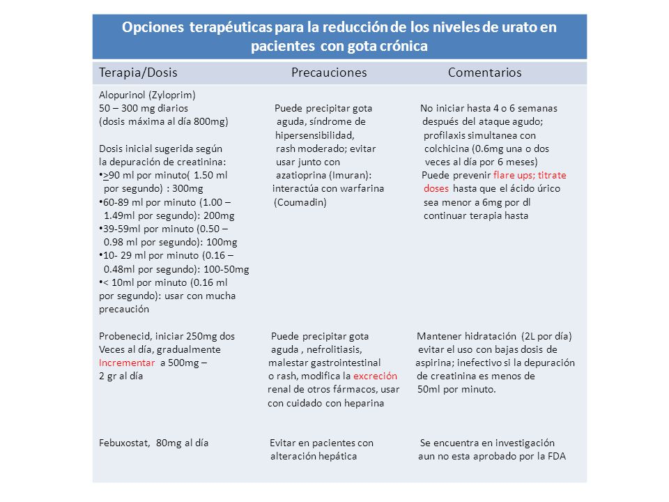 Opciones terapéuticas para la reducción de los niveles de urato en pacientes con gota crónica Terapia/Dosis Precauciones Comentarios Alopurinol (Zylop