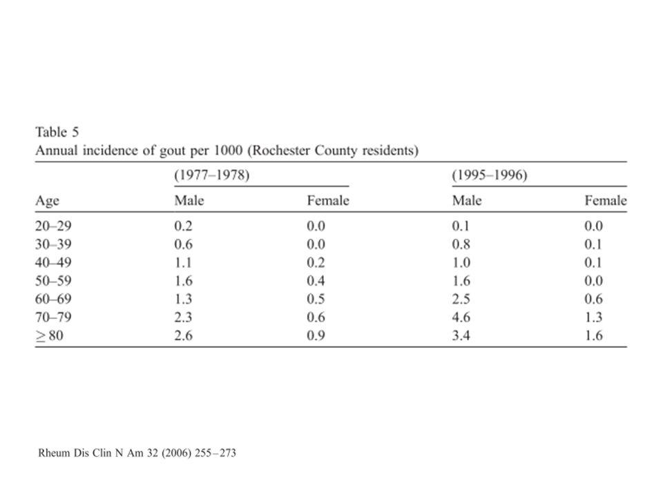 Arthritis Rheum 2005;52 (9 suppl):S656.