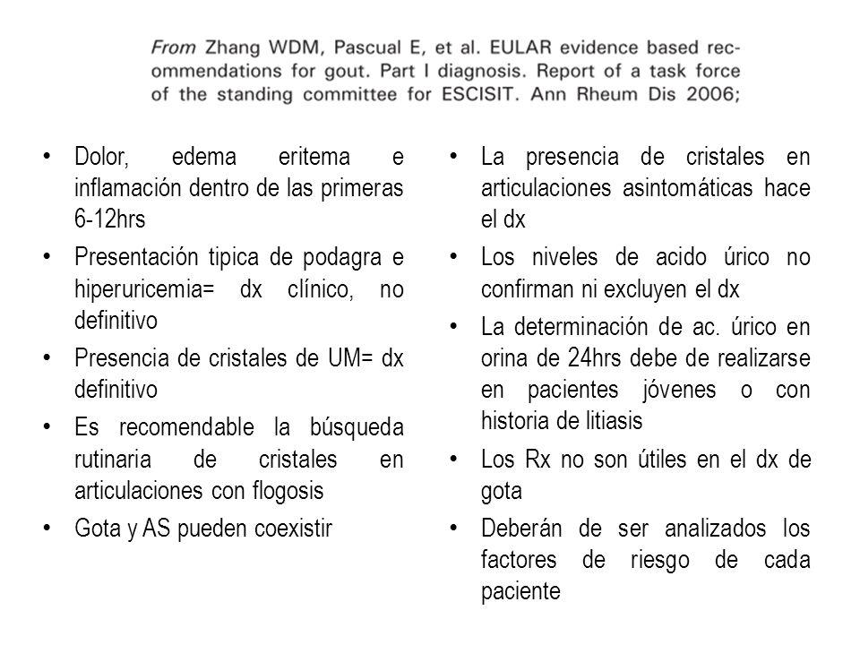 Dolor, edema eritema e inflamación dentro de las primeras 6-12hrs Presentación tipica de podagra e hiperuricemia= dx clínico, no definitivo Presencia