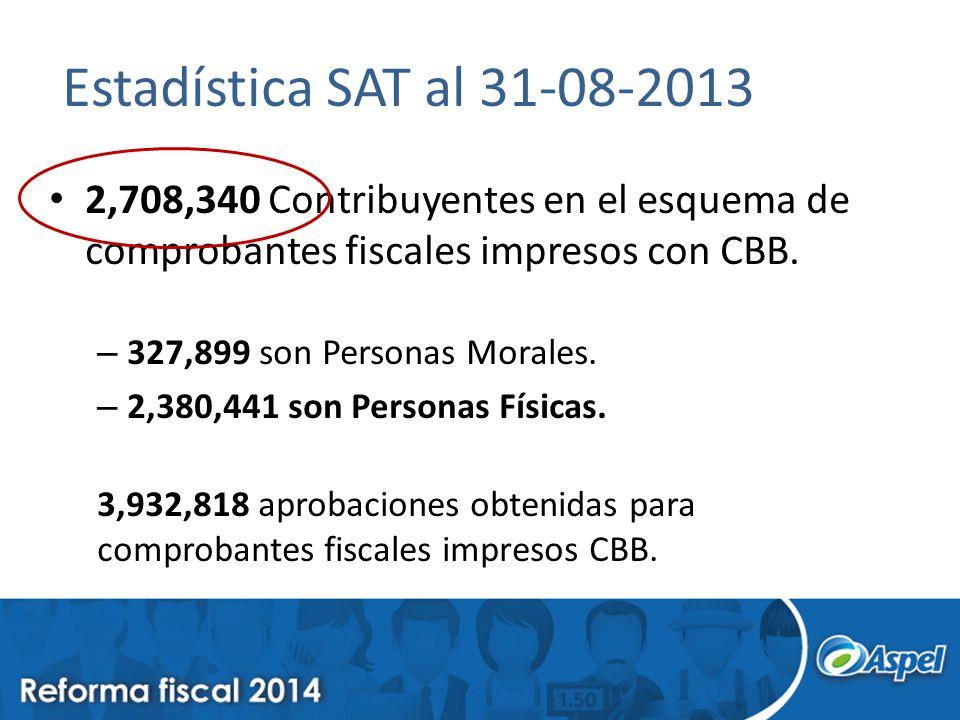 Estadística SAT al 31-08-2013 2,708,340 Contribuyentes en el esquema de comprobantes fiscales impresos con CBB. – 327,899 son Personas Morales. – 2,38